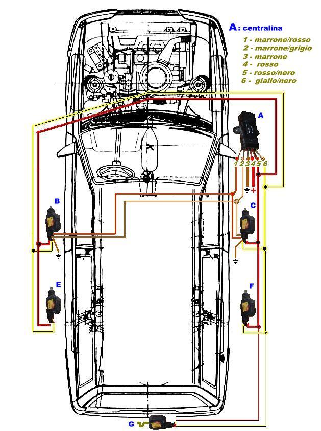 Schema Elettrico Lancia Ypsilon : Chiusura centralizzata che non funziona piu